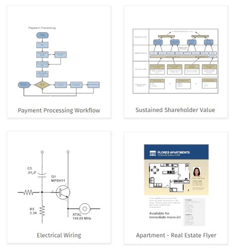 smartdraw create flowcharts floor plans and other diagrams smartdraw cloud the best way to create a diagram online