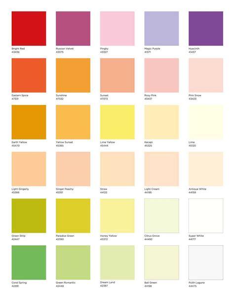 warna cat rumah exterior