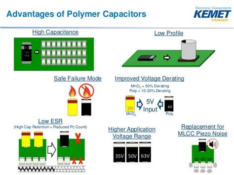 polymer capacitor applications polymer capacitor automotive 28 images os con aluminum polymer capacitors panasonic