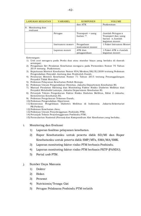 Dijamin Paket Atk A N Lubis pmk no 43 ttg standar pelayanan minimal bidang kesehatan pdf 162937