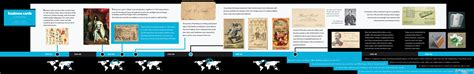 card history learn the history of business cards then reconsider your