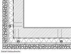 haus 9x9 konzept haus 9x9 by titus bernhard architekten gabion
