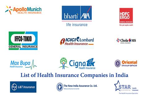 list of insurance companies list of health insurance companies in india