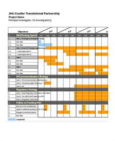 Gantt Chart Weekly Template by 13 Sle Excel Schedule Templates Free Exle