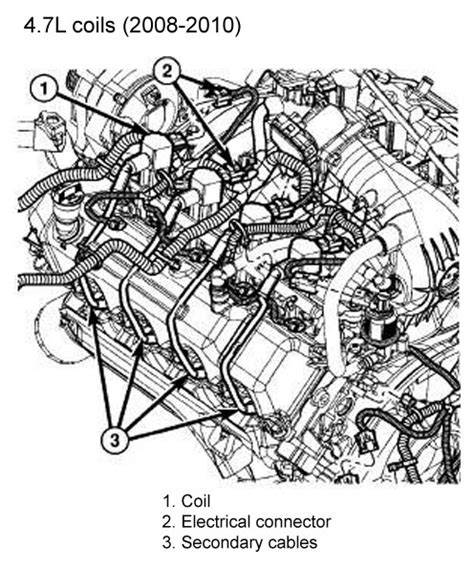 wiring diagram for 1996 jeep grand limited wiring