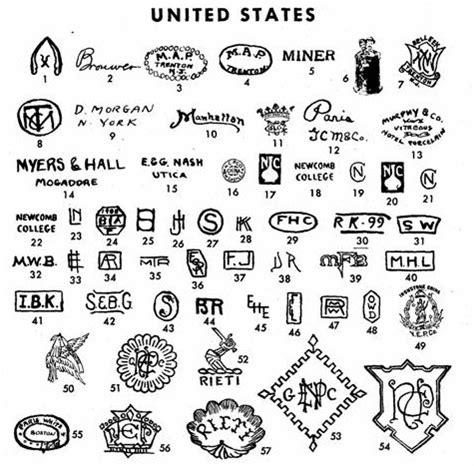 pottery amp porcelain marks united states pg 25 of 41