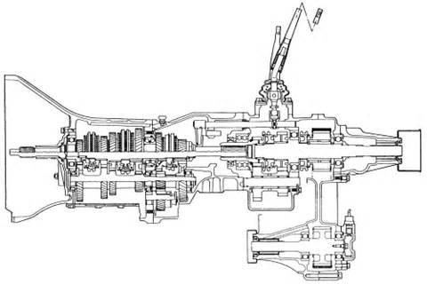 repair guides manual transmission identification