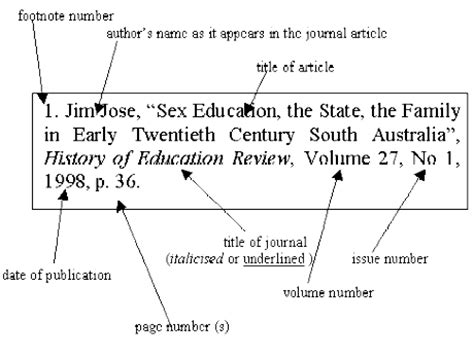 How To Use Footnotes In An Essay by Digital World Footnotes