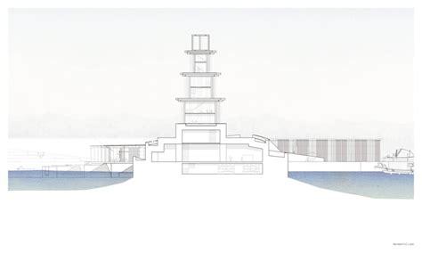 section 110 nhpa reclaiming the sea a coastal heritage kadk