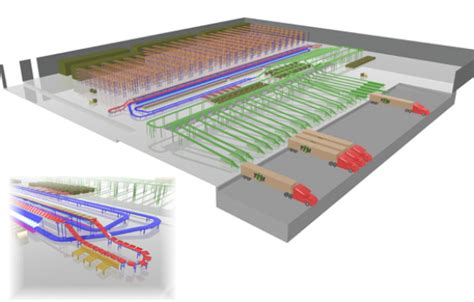 warehouse layout case study innovative and cost effective designs w h systems inc w