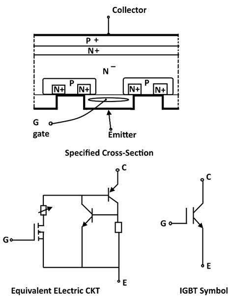transistor bipolar igbt igbt insulated gate bipolar transistor d e notes