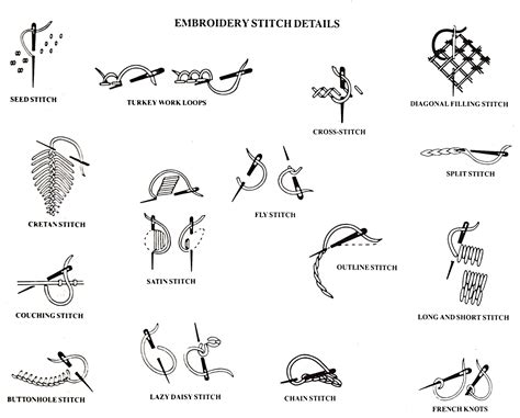 embroidery design guidelines embroidery stitches