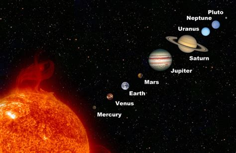 all about the planet saturn all 5 bright planets to be visible from earth at the same