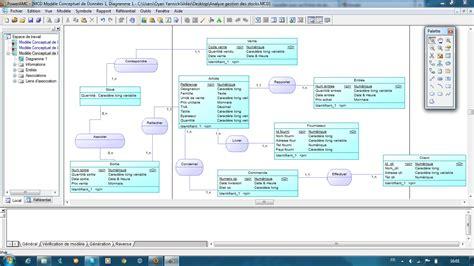 diagramme de classe application de gestion de stock analyse uml gestion de stock