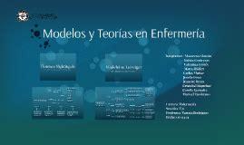 modelos y teorias by on prezi modelos y teorias en enfermeria by claudia fabiola aguirre