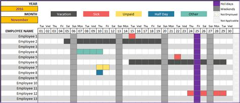 Employee Vacation Tracker Excel Projecttactics Project Management Templates Life Cycle Excel Plan Templates For Employees