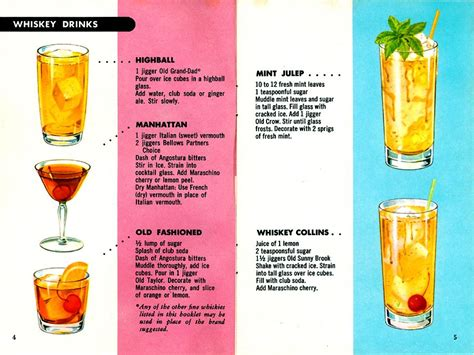 cocktail drinks recipe easy a selection of whiskey drinks from quot fine cocktails made