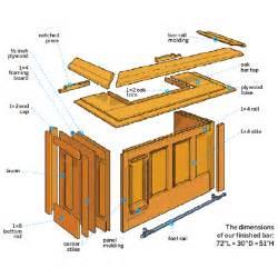 How To Design A Bar Building A Bar At Home Free Plans Home Bar Design