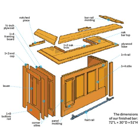 home bar building plans overview how to build a bar this old house