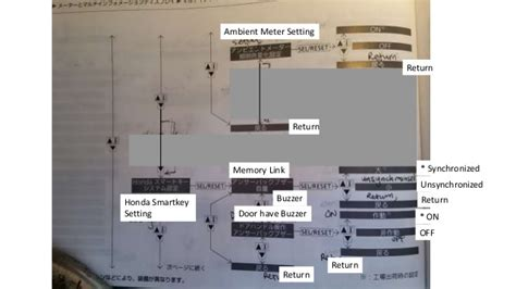 honda vezel wiring diagram wiring diagram ideas
