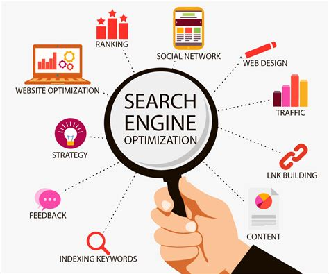 Search Optimization Companies by Top 15 Best Seo Services And Seo Company List In India