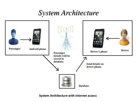 research paper on operating system research papers in operating systems 187 post new comment