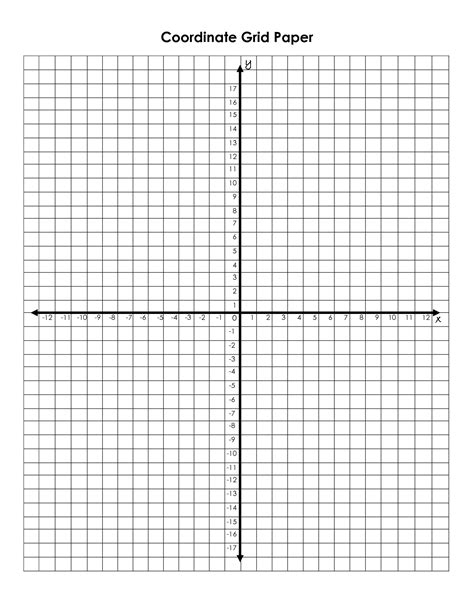 coordinate plane template 6 best images of printable coordinate picture graphs