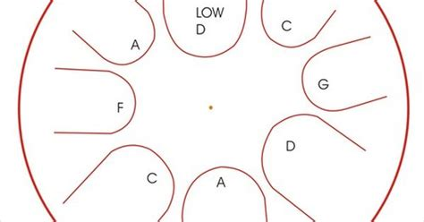 star pattern drum tuning lp6 hang template jpg reference pictures the hank drum