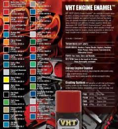 engine paint colors duplicolor engine paint color chart images