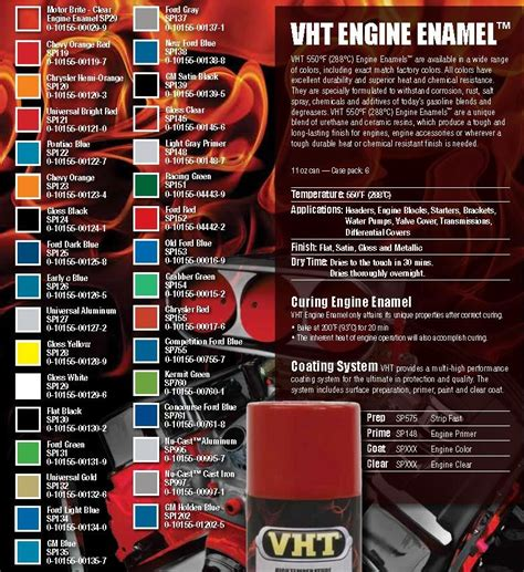engine paint colour performance