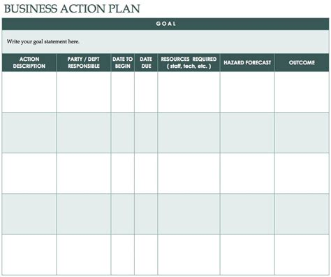 Free Action Plan Templates Smartsheet The Best Business Plan Template