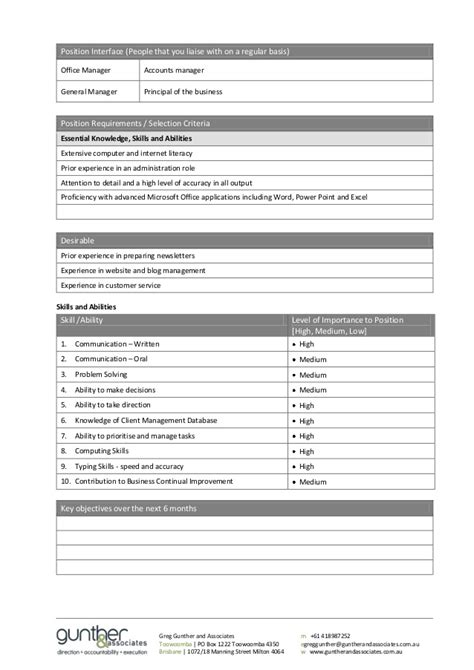 Sample Virtual Assistant Job Description