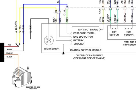 02 honda civic ac wiring diagram honda auto wiring diagram