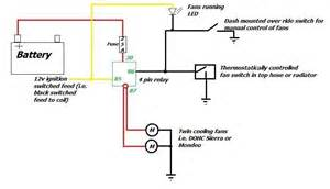 wiring electric fan the ford capri laser page