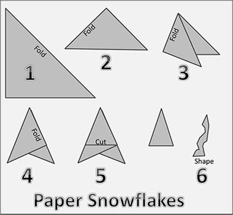 How To Fold Paper To Cut Snowflakes - window decorating ideas