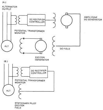 what is an alternator exciter wiring diagram wiring fan