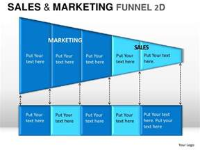 sale and marketing funnel 2d powerpoint presentation templates