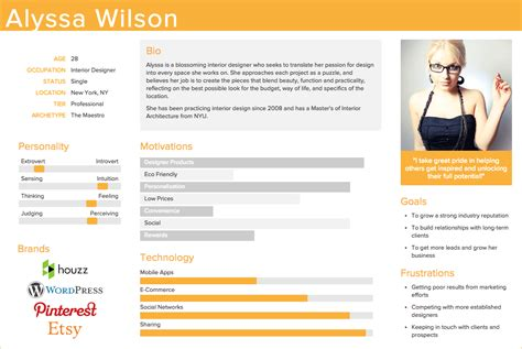 How To Create A Buyer Or User Persona User Persona Template