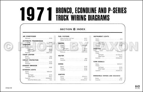 free download parts manuals 1971 ford mustang free book repair manuals 1971 ford mustang fuse panel 1971 free engine image for user manual download