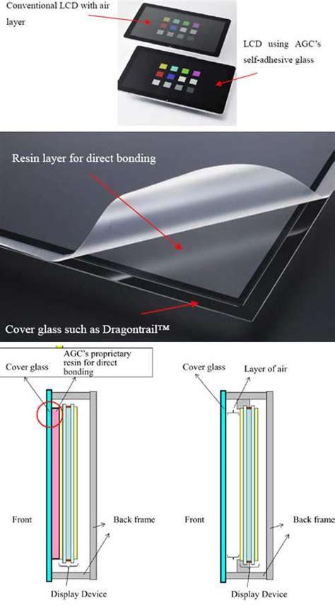 Resin Hati Besar perekat asahi glass direct bending membuat gambar lcd