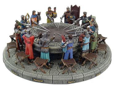 cavalieri della tavola rotonda nomi cicloarturiano