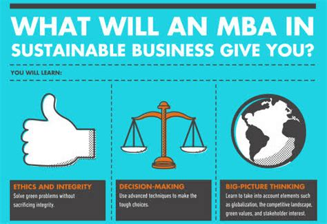 Green Mba Careers by Is A Green Mba Worth The Effort