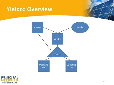 pattern energy yieldco public market alternatives for energy portfolios