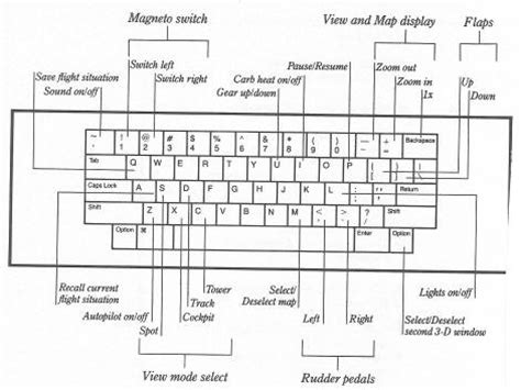 flight simulator x keyboard template joy studio design