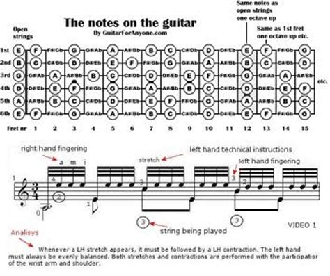 online tutorial guitar best guitar learning video how to build a street team