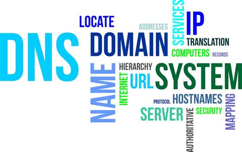 Dns Lookup Nslookup 10 Most Used Nslookup Commands Cloudns