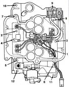 vortec firing order diagram