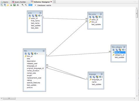 draw database schema diagram mysql what software should i use for manually drawing