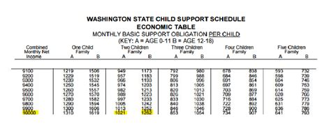 Washington Child Support Worksheet by Child Support Worksheet Washington Resultinfos