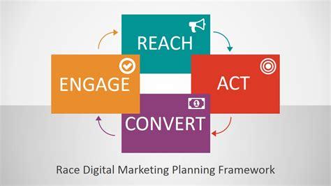 marketing plan template ppt marketing plan template powerpoint